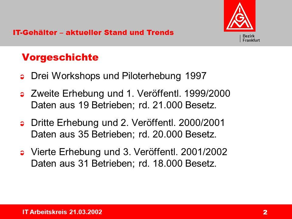 Bezirk Frankfurt IT-Gehälter – aktueller Stand und Trends IT Arbeitskreis 21.03.2002 2 Vorgeschichte Drei Workshops und Piloterhebung 1997 Zweite Erhe