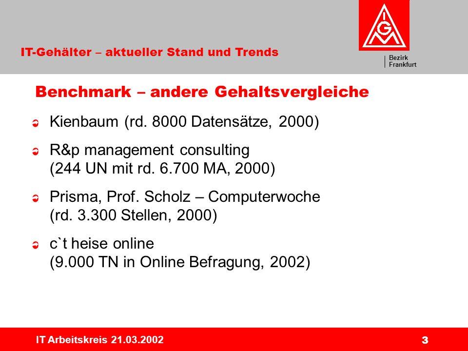 Bezirk Frankfurt IT-Gehälter – aktueller Stand und Trends IT Arbeitskreis 21.03.2002 3 Benchmark – andere Gehaltsvergleiche Kienbaum (rd. 8000 Datensä