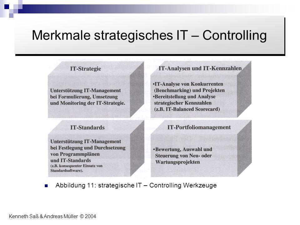 Abbildung 11: strategische IT – Controlling Werkzeuge Inhalt Merkmale strategisches IT – Controlling Kenneth Saß & Andreas Müller © 2004
