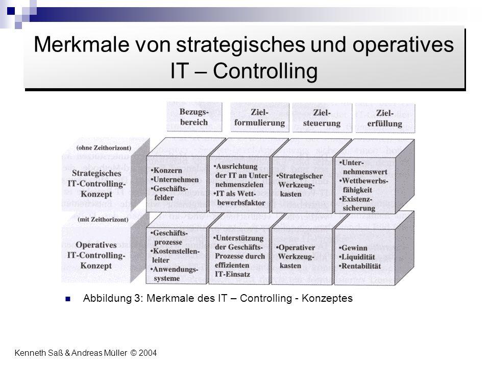 Abbildung 3: Merkmale des IT – Controlling - Konzeptes Inhalt Merkmale von strategisches und operatives IT – Controlling Kenneth Saß & Andreas Müller