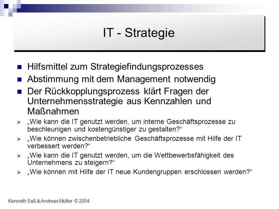 Hilfsmittel zum Strategiefindungsprozesses Abstimmung mit dem Management notwendig Der Rückkopplungsprozess klärt Fragen der Unternehmensstrategie aus