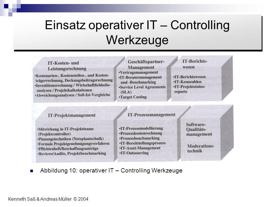 Abbildung 10: operativer IT – Controlling Werkzeuge Inhalt Einsatz operativer IT – Controlling Werkzeuge Kenneth Saß & Andreas Müller © 2004