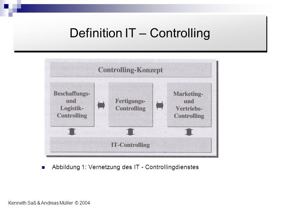 Abbildung 1: Vernetzung des IT - Controllingdienstes Inhalt Definition IT – Controlling Kenneth Saß & Andreas Müller © 2004