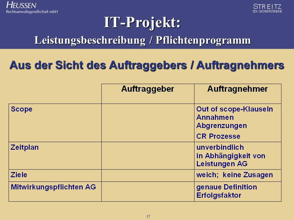 17 IT-Projekt: Leistungsbeschreibung / Pflichtenprogramm Aus der Sicht des Auftraggebers / Auftragnehmers