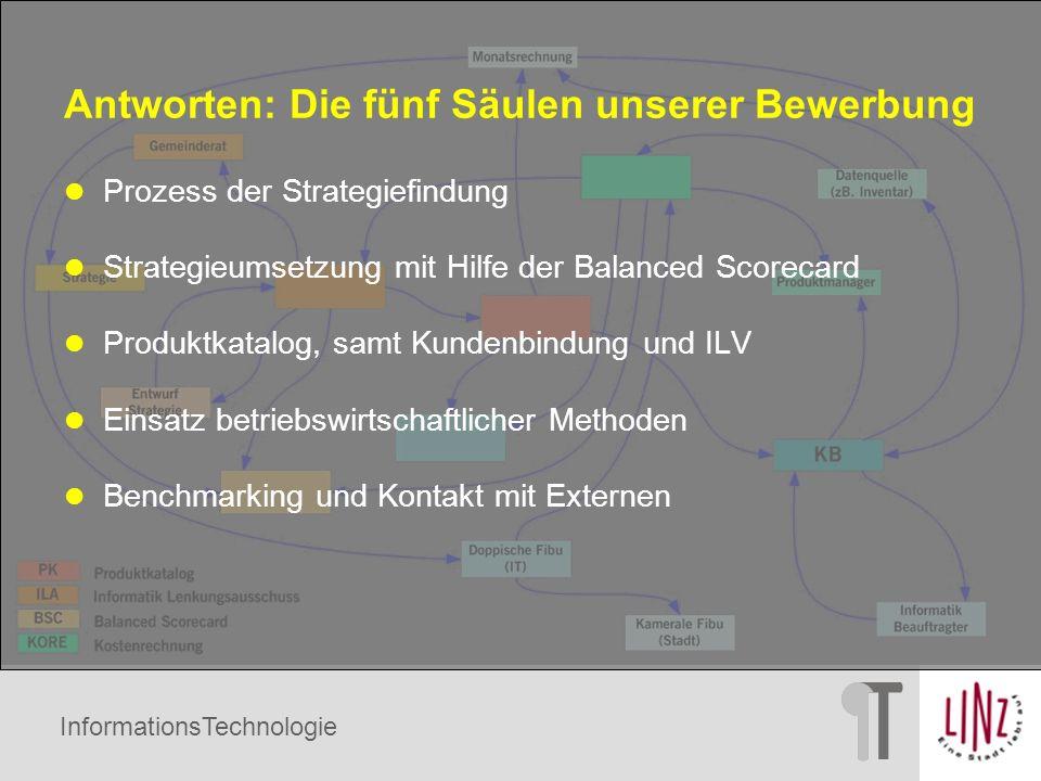 InformationsTechnologie Antworten: Die fünf Säulen unserer Bewerbung Prozess der Strategiefindung Strategieumsetzung mit Hilfe der Balanced Scorecard