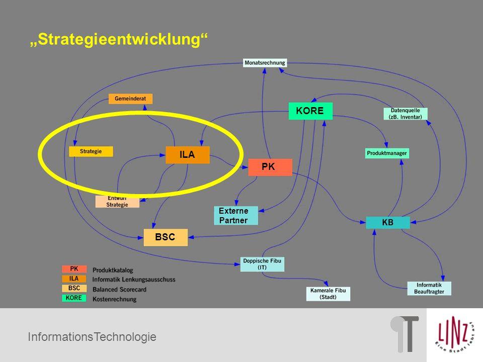 InformationsTechnologie Das Ganze ist mehr als die Summe seiner Teile Die Integration der Methoden und Instrumente war Kernpunkt und Namensgeber unserer Bewerbung.