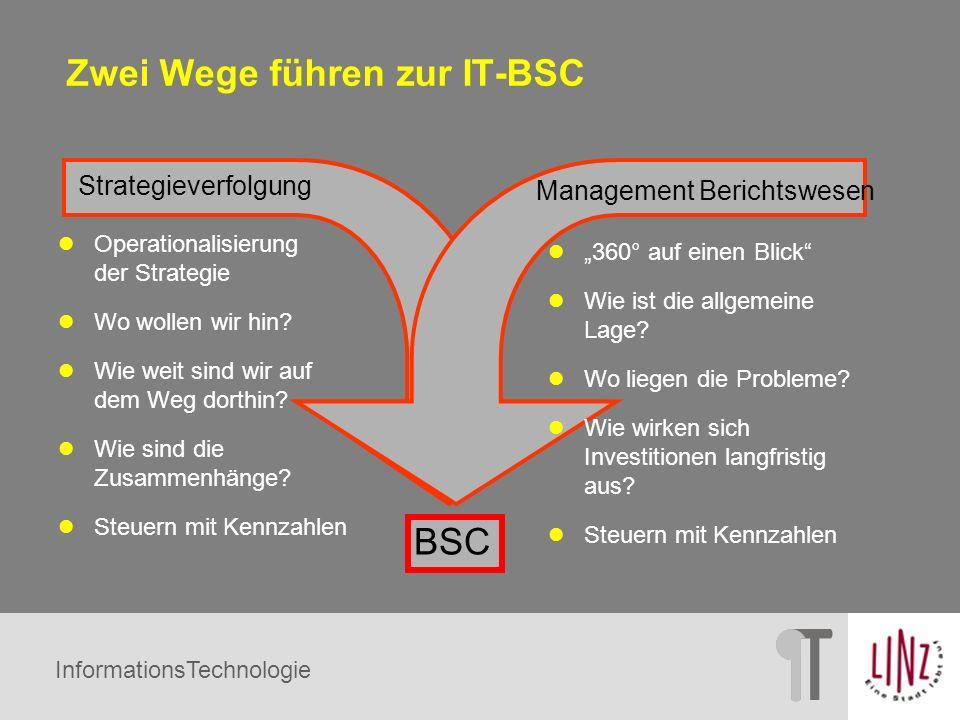 InformationsTechnologie Zwei Wege führen zur IT-BSC Strategieverfolgung BSC Operationalisierung der Strategie Wo wollen wir hin? Wie weit sind wir auf