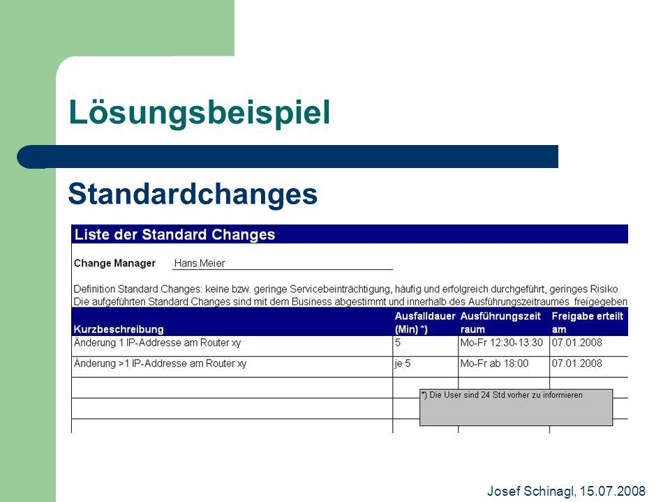 Josef Schinagl, 15.07.2008 Lösungsbeispiel Standardchanges