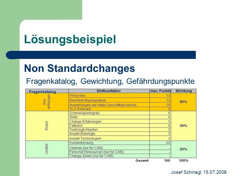Josef Schinagl, 15.07.2008 Lösungsbeispiel Non Standardchanges Fragenkatalog, Gewichtung, Gefährdungspunkte Fragenkatalog