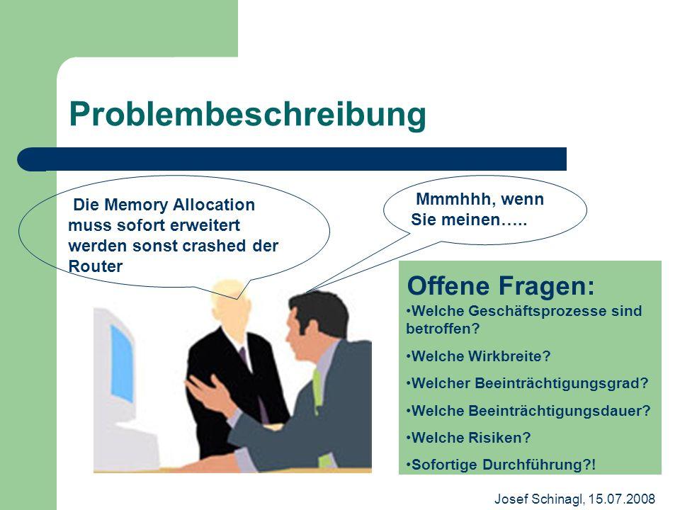 Josef Schinagl, 15.07.2008 Problembeschreibung Die Memory Allocation muss sofort erweitert werden sonst crashed der Router Mmmhhh, wenn Sie meinen…..