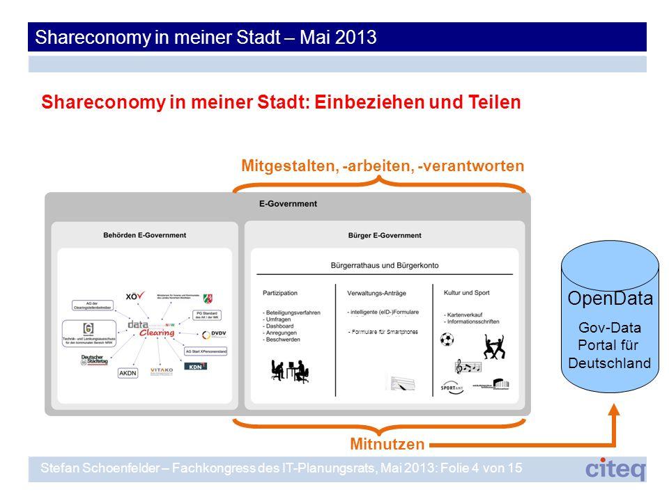 Mitgestalten, -arbeiten, -verantworten Shareconomy in meiner Stadt: Einbeziehen und Teilen Mitnutzen OpenData Gov-Data Portal für Deutschland - Formul