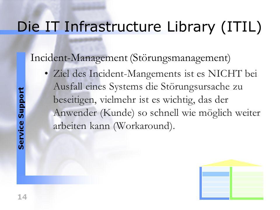 14 Die IT Infrastructure Library (ITIL) Incident-Management (Störungsmanagement) Ziel des Incident-Mangements ist es NICHT bei Ausfall eines Systems d