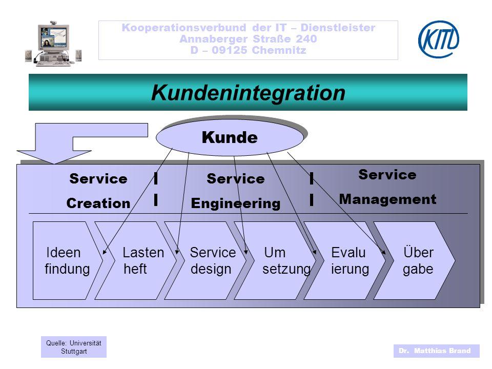 Kooperationsverbund der IT – Dienstleister Annaberger Straße 240 D – 09125 Chemnitz Dr. Matthias Brand Kundenintegration Quelle: Universität Stuttgart