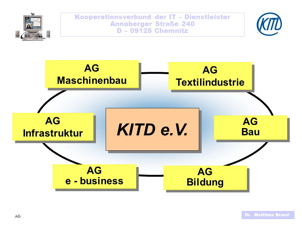 Kooperationsverbund der IT – Dienstleister Annaberger Straße 240 D – 09125 Chemnitz Dr. Matthias Brand KITD e.V. AG Maschinenbau AG Infrastruktur AG T