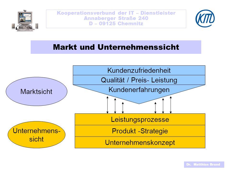 Kooperationsverbund der IT – Dienstleister Annaberger Straße 240 D – 09125 Chemnitz Dr. Matthias Brand Markt und Unternehmenssicht Produkt -Strategie