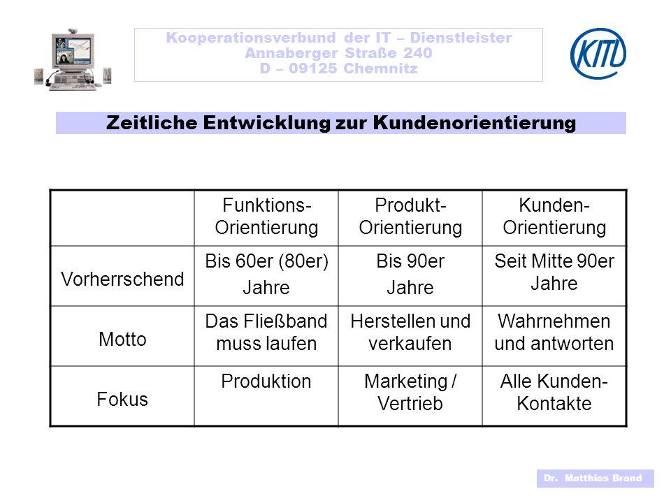 Kooperationsverbund der IT – Dienstleister Annaberger Straße 240 D – 09125 Chemnitz Dr. Matthias Brand Funktions- Orientierung Produkt- Orientierung K