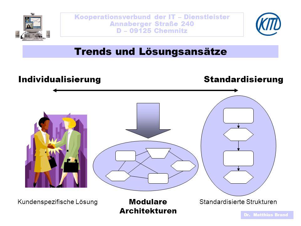 Kooperationsverbund der IT – Dienstleister Annaberger Straße 240 D – 09125 Chemnitz Dr. Matthias Brand Kundenspezifische Lösung Modulare Architekturen