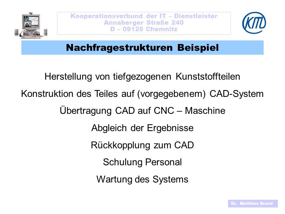 Kooperationsverbund der IT – Dienstleister Annaberger Straße 240 D – 09125 Chemnitz Dr. Matthias Brand Nachfragestrukturen Beispiel Herstellung von ti