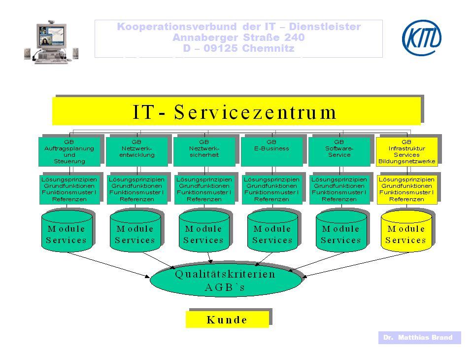 Kooperationsverbund der IT – Dienstleister Annaberger Straße 240 D – 09125 Chemnitz Dr. Matthias Brand IT - Servicezentrum