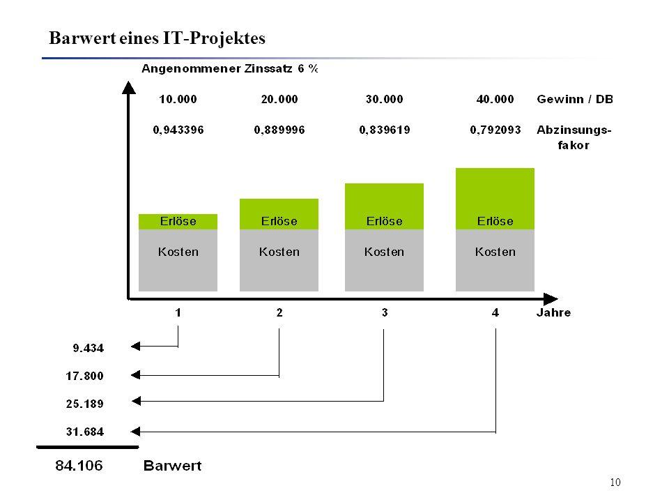 10 Barwert eines IT-Projektes