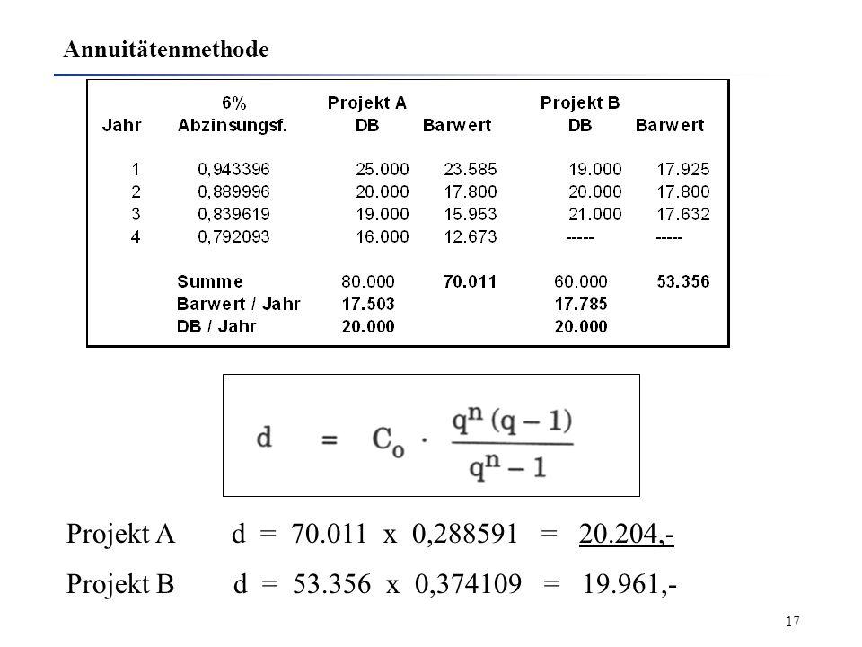 17 Annuitätenmethode Projekt A d = 70.011 x 0,288591 = 20.204,- Projekt B d = 53.356 x 0,374109 = 19.961,-