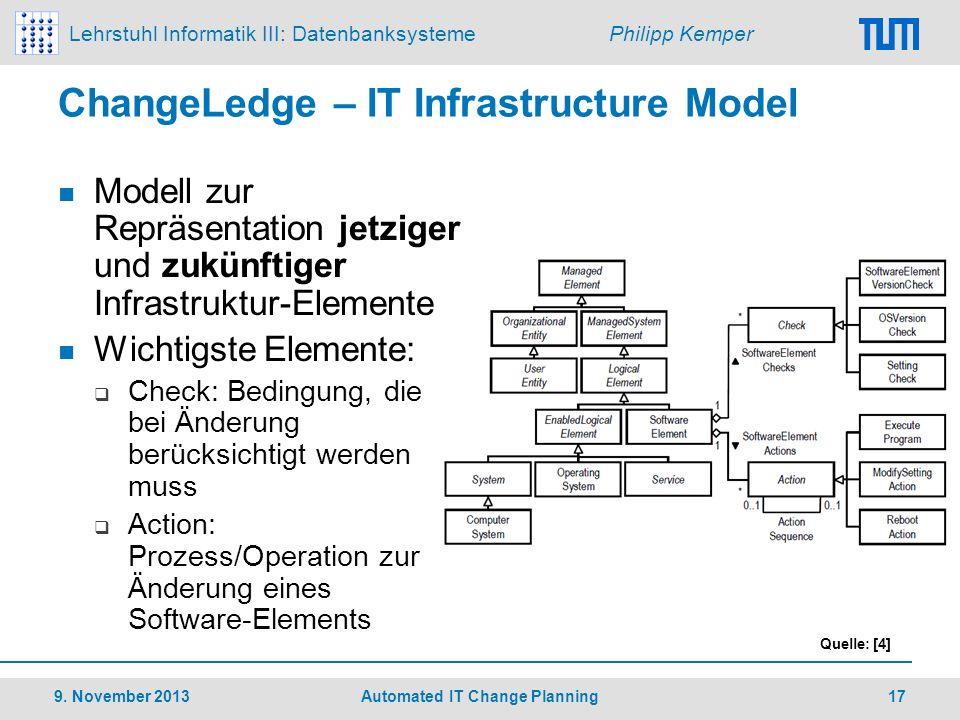 Lehrstuhl Informatik III: Datenbanksysteme Philipp Kemper ChangeLedge – IT Infrastructure Model Modell zur Repräsentation jetziger und zukünftiger Inf
