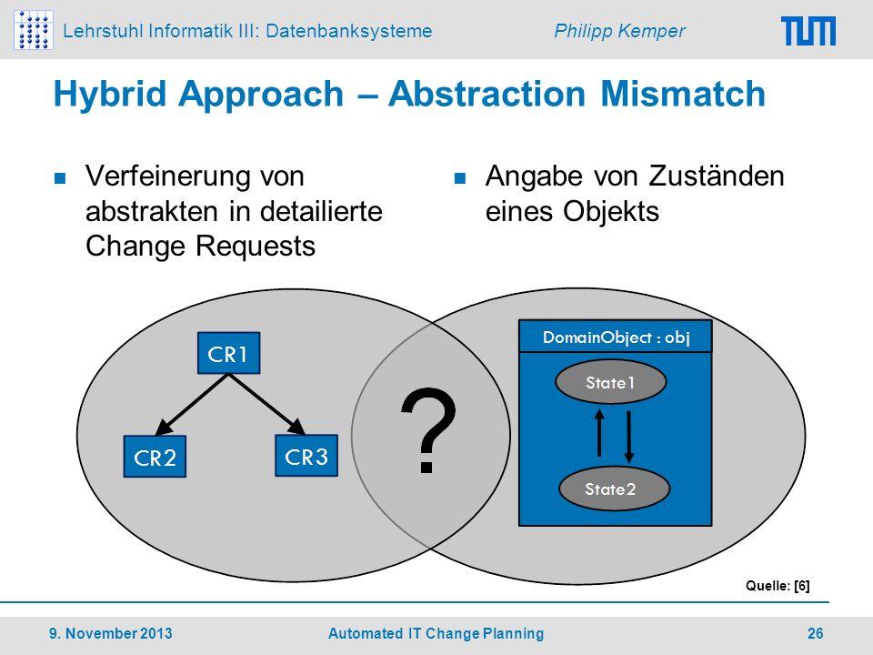 Lehrstuhl Informatik III: Datenbanksysteme Philipp Kemper Hybrid Approach – Abstraction Mismatch Verfeinerung von abstrakten in detailierte Change Req