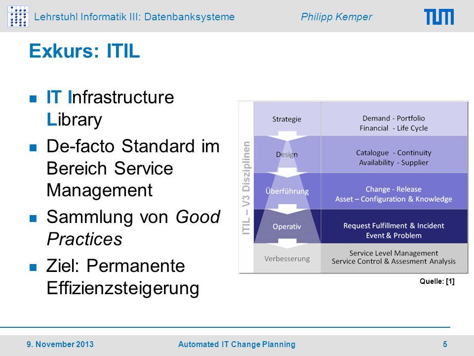 Lehrstuhl Informatik III: Datenbanksysteme Philipp Kemper Exkurs: ITIL IT Infrastructure Library De-facto Standard im Bereich Service Management Samml