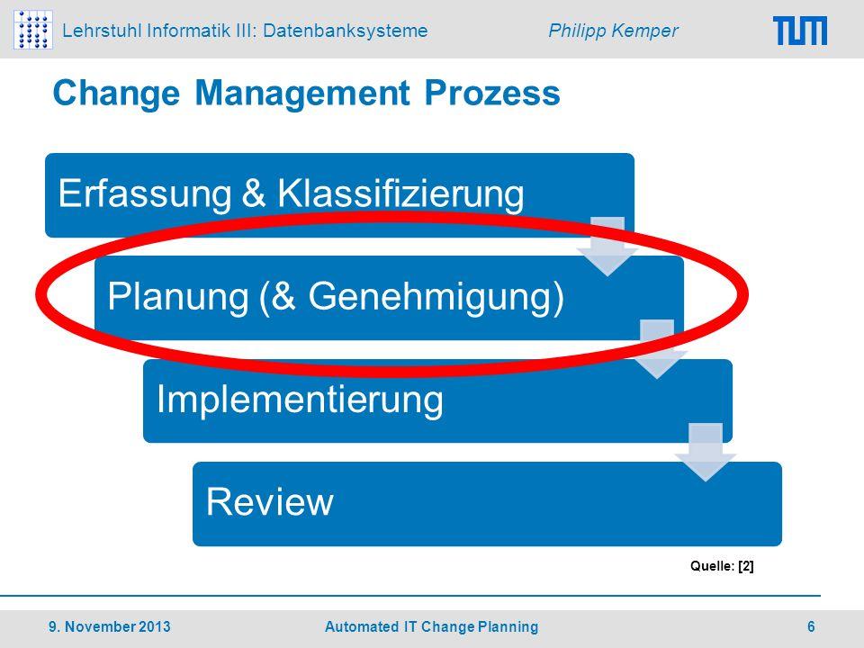 Lehrstuhl Informatik III: Datenbanksysteme Philipp Kemper Change Management Prozess Erfassung & KlassifizierungPlanung (& Genehmigung)ImplementierungR