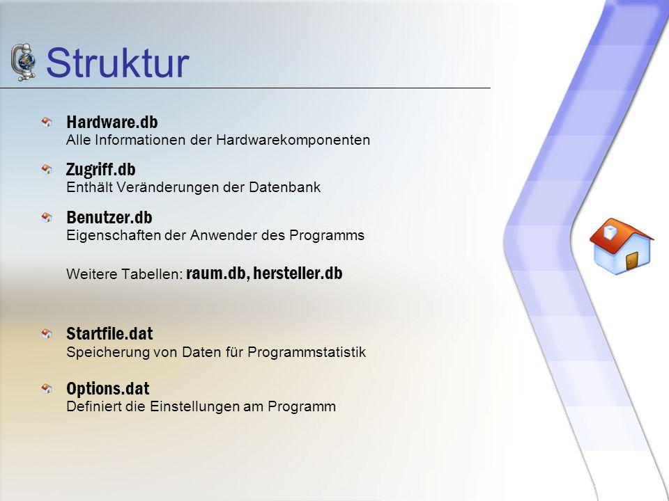 Struktur Hardware.db Alle Informationen der Hardwarekomponenten Zugriff.db Enthält Veränderungen der Datenbank Benutzer.db Eigenschaften der Anwender