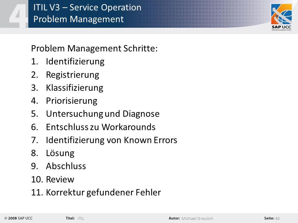 ITILMichael Greulich 40 ITIL V3 – Service Operation Problem Management Problem Management Schritte: 1.Identifizierung 2.Registrierung 3.Klassifizierun