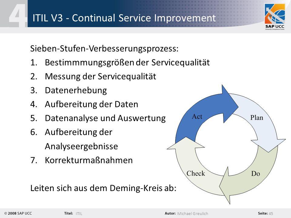 ITILMichael Greulich 45 ITIL V3 - Continual Service Improvement Sieben-Stufen-Verbesserungsprozess: 1.Bestimmmungsgrößen der Servicequalität 2.Messung