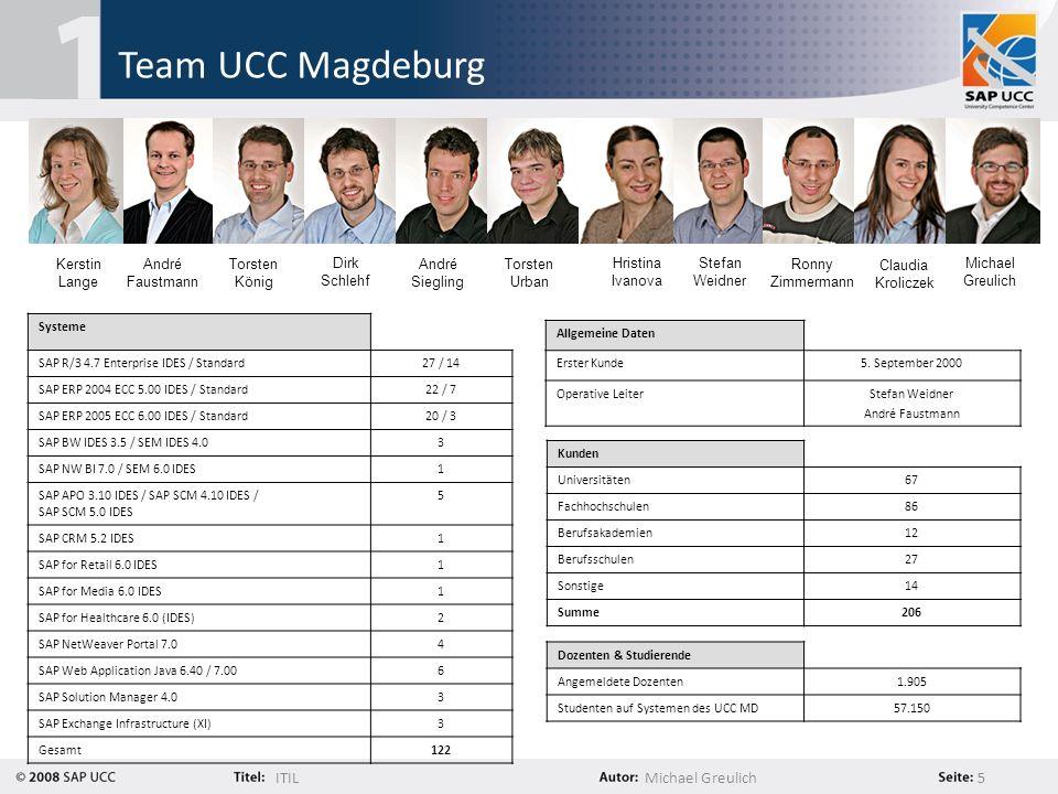 ITILMichael Greulich 16 ITIL Offensive im SAP UCC Magdeburg Bisher erfolgreich durchgeführte Projekte: – Modellierung der Prozesse Neukundenerfassung, Dozentennachmeldung und Schulungsmanagement sowie die Umsetzung in einer Web-Applikation für das UCC – Einführung von Incident Management und einer Configuration Management Database (CMDB) in der SAP Basis Abteilung – Modellierung und Implementierung eines Service Desks zur Erfassung und Bearbeitung aller Kundenanfragen