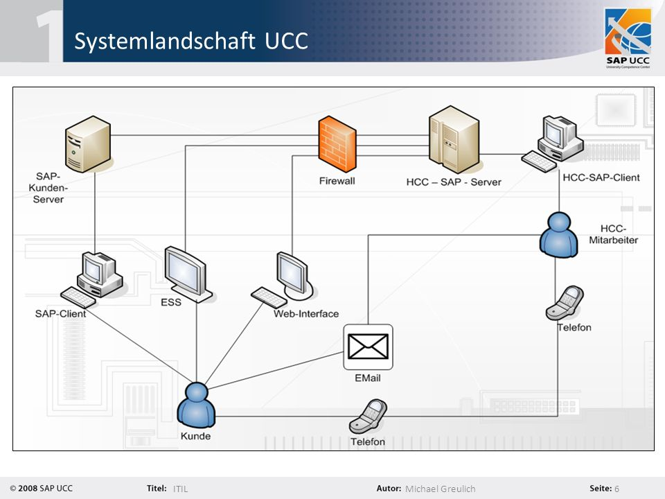 ITILMichael Greulich 37 ITIL V3 – Service Operation Incident Management