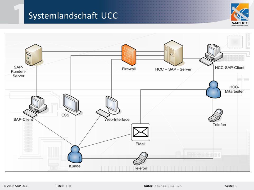 ITILMichael Greulich 6 Systemlandschaft UCC