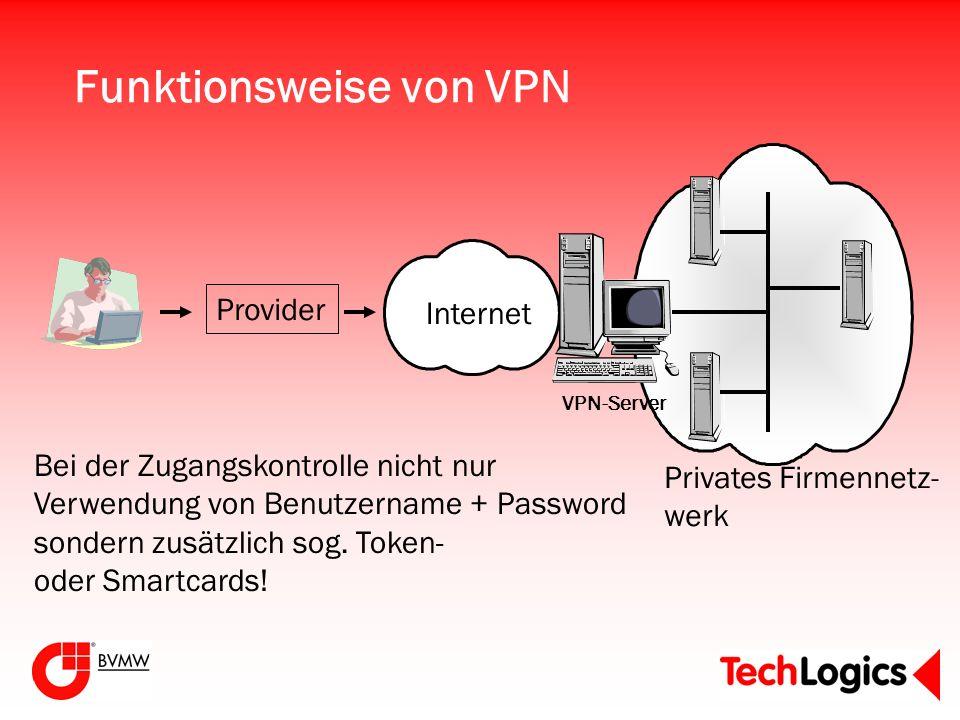 Funktionsweise von VPN Bei der Zugangskontrolle nicht nur Verwendung von Benutzername + Password sondern zusätzlich sog. Token- oder Smartcards!