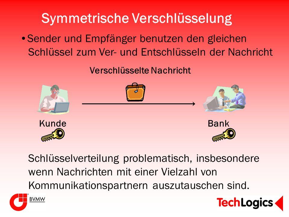 Symmetrische Verschlüsselung Sender und Empfänger benutzen den gleichen Schlüssel zum Ver- und Entschlüsseln der Nachricht Kunde Verschlüsselte Nachri