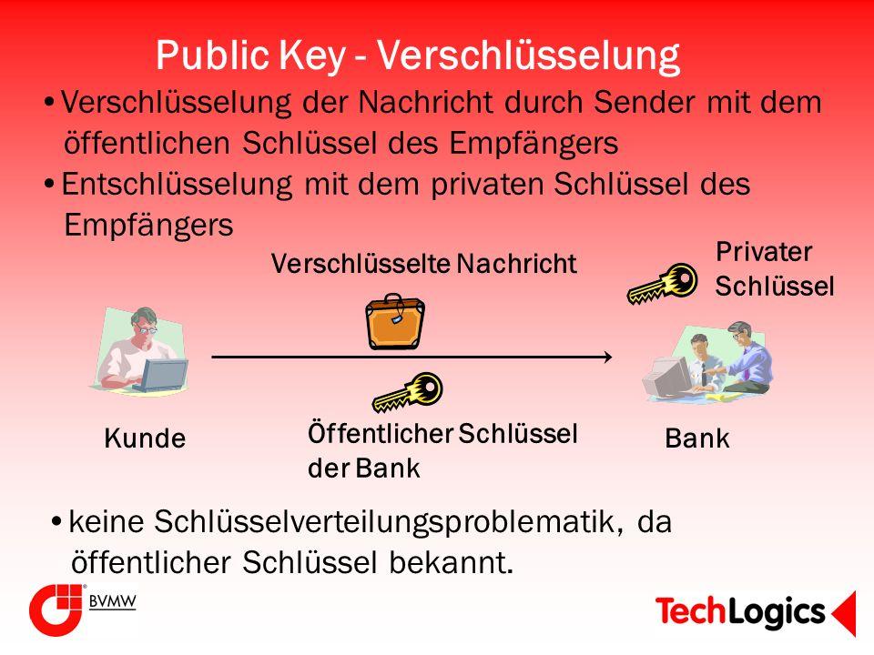 Public Key - Verschlüsselung Verschlüsselung der Nachricht durch Sender mit dem öffentlichen Schlüssel des Empfängers Entschlüsselung mit dem privaten