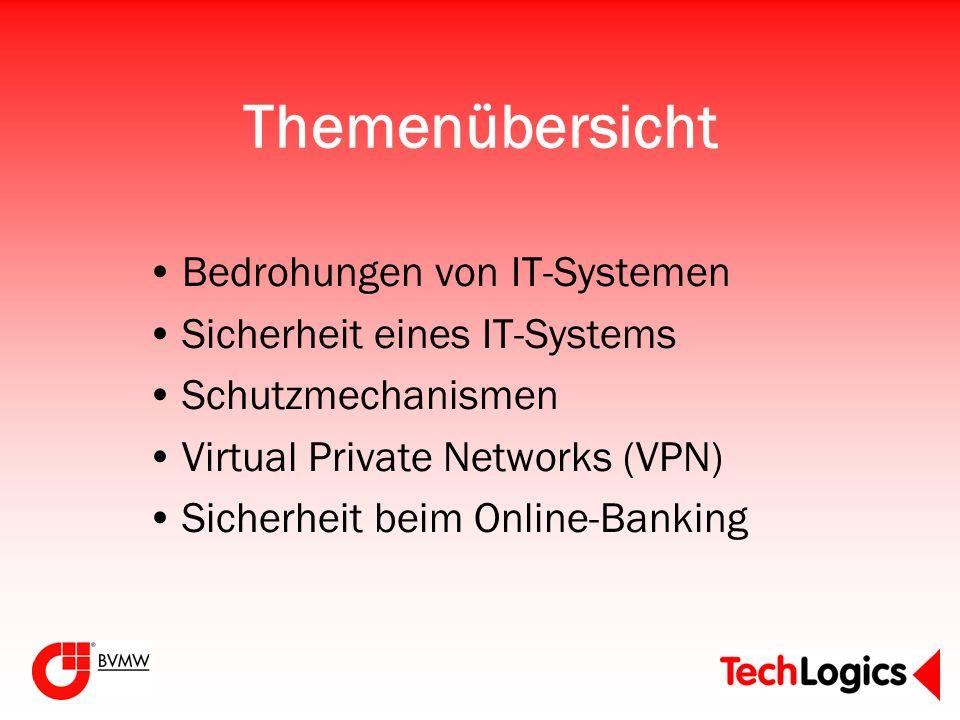 Themenübersicht Bedrohungen von IT-Systemen Sicherheit eines IT-Systems Schutzmechanismen Virtual Private Networks (VPN) Sicherheit beim Online-Bankin