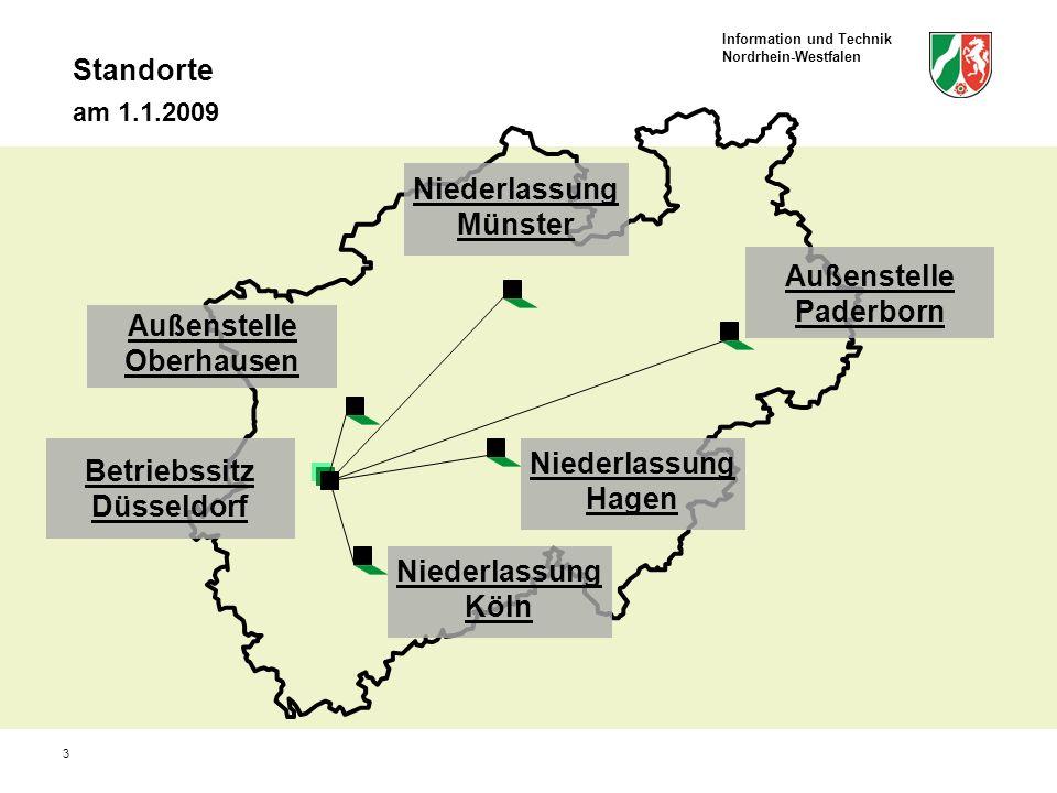 3 Standorte am 1.1.2009 Außenstelle Oberhausen Außenstelle Paderborn Betriebssitz Düsseldorf Niederlassung Hagen Niederlassung Münster Niederlassung K
