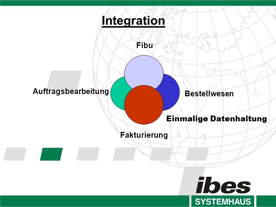 Integration Einmalige Datenhaltung Fibu Bestellwesen Auftragsbearbeitung Fakturierung