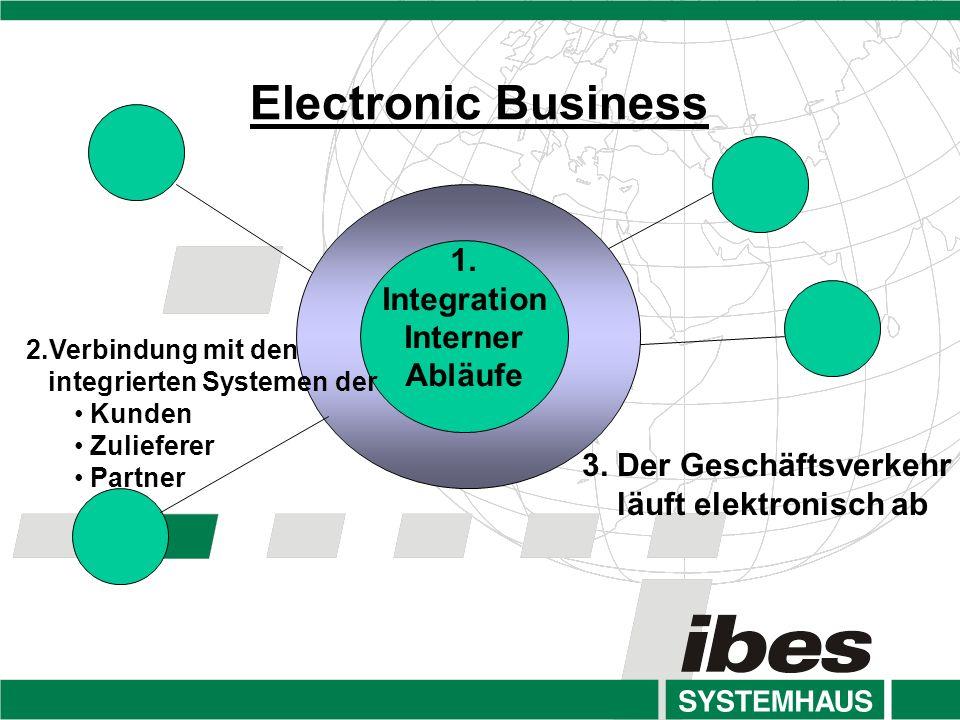 Electronic Business ICS eCommerce 1.