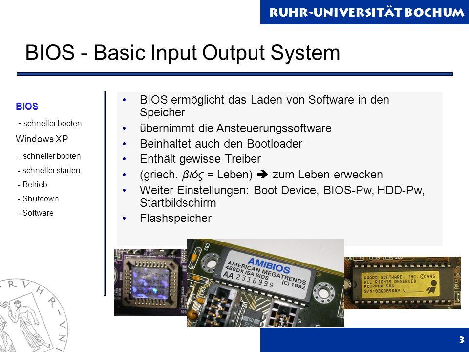 Ruhr-Universität Bochum BIOS - Basic Input Output System 3 BIOS ermöglicht das Laden von Software in den Speicher übernimmt die Ansteuerungssoftware Beinhaltet auch den Bootloader Enthält gewisse Treiber (griech.