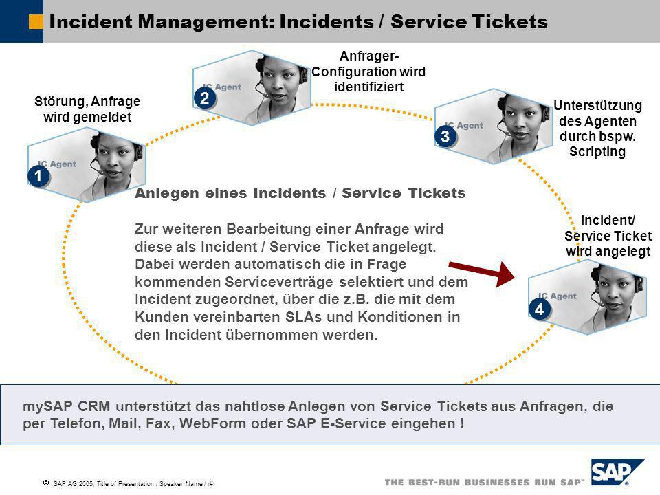 SAP AG 2005, Title of Presentation / Speaker Name / 10 Störung, Anfrage wird gemeldet Incident Management: Incidents / Service Tickets 1 1 Anlegen ein