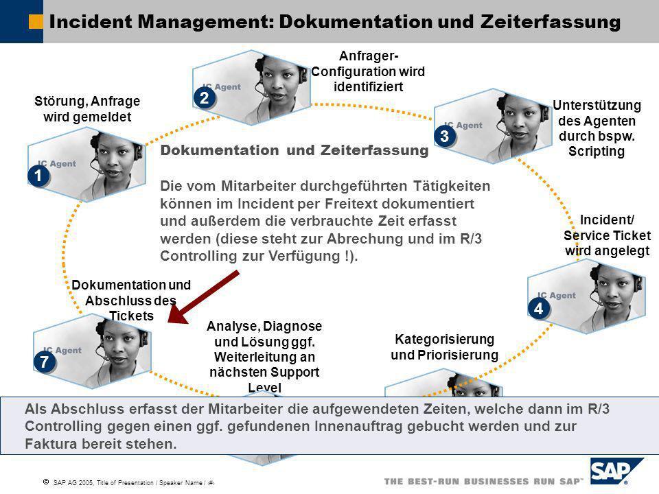 SAP AG 2005, Title of Presentation / Speaker Name / 13 Analyse, Diagnose und Lösung ggf. Weiterleitung an nächsten Support Level 6 6 Störung, Anfrage