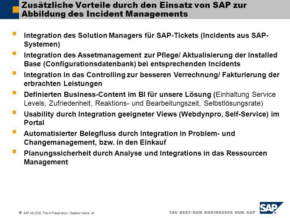 SAP AG 2005, Title of Presentation / Speaker Name / 15 Zusätzliche Vorteile durch den Einsatz von SAP zur Abbildung des Incident Managements Integrati