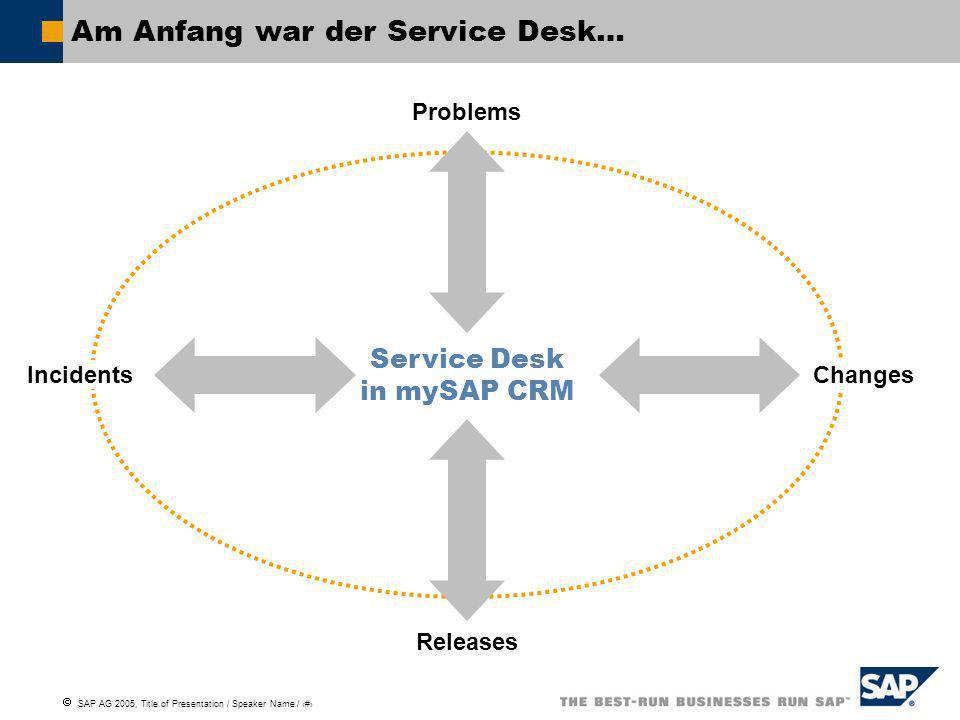 SAP AG 2005, Title of Presentation / Speaker Name / 5 Aufspüren, Aufzeichnen von Störungen Anforderung bzgl.