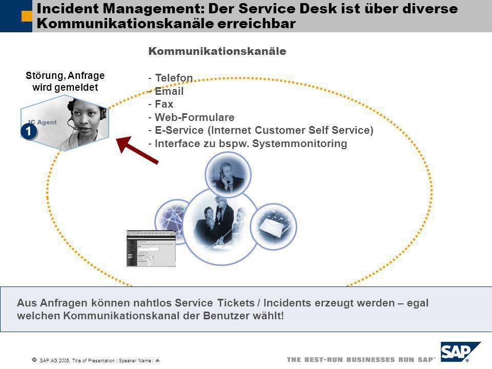 SAP AG 2005, Title of Presentation / Speaker Name / 8 Störung, Anfrage wird gemeldet Incident Management: Identifizierung des Anfragenden 1 1 - Telefon: Mit Hilfe der CTI (optional) kann der Anrufer anhand seiner Telefonnummer von mySAP CRM identifiziert werden.