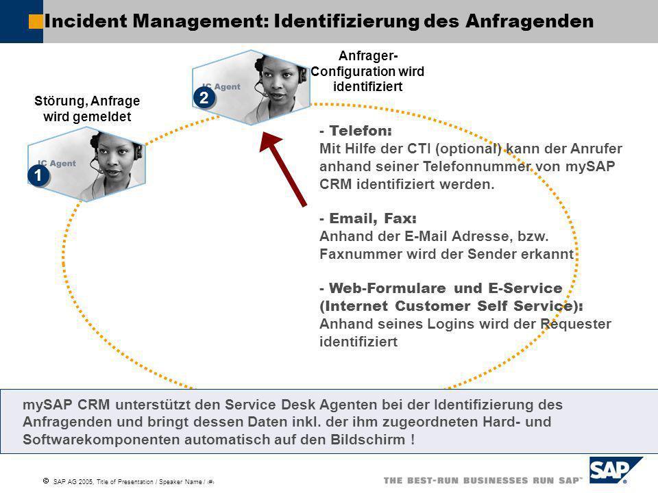 SAP AG 2005, Title of Presentation / Speaker Name / 8 Störung, Anfrage wird gemeldet Incident Management: Identifizierung des Anfragenden 1 1 - Telefo
