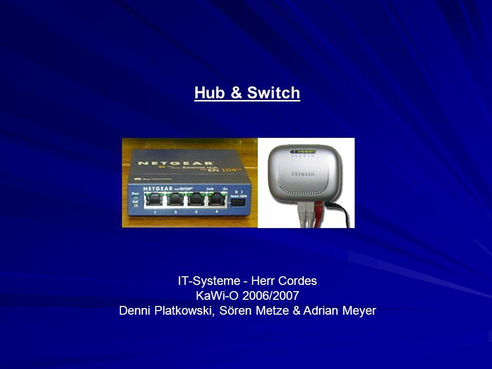 Hub & Switch - IT-Systeme - Herr Cordes – KaWi-O 2006/2007 - Denni Platkowski, Sören Metze & Adrian Meyer Seiten 06 Hub & Switch Inhalt 1.